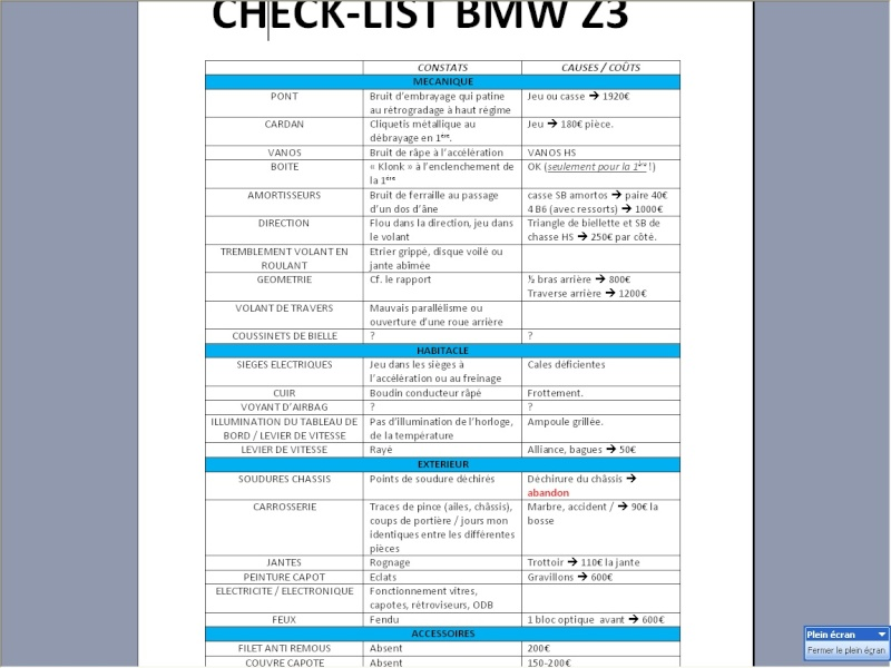 Bmw Z3 Club France Afficher Le Sujet Check List Z3m