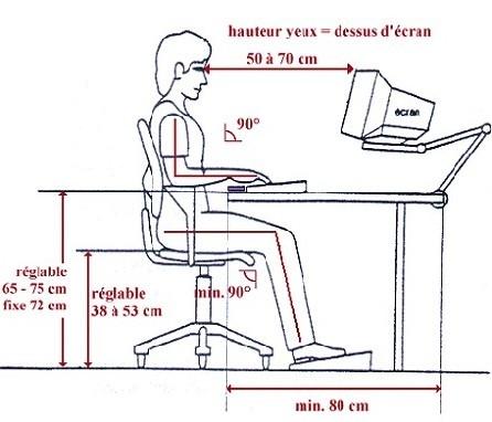 decor hauteur standard plan de travail 18 tourcoing hauteur bureau de travail hauteur sous