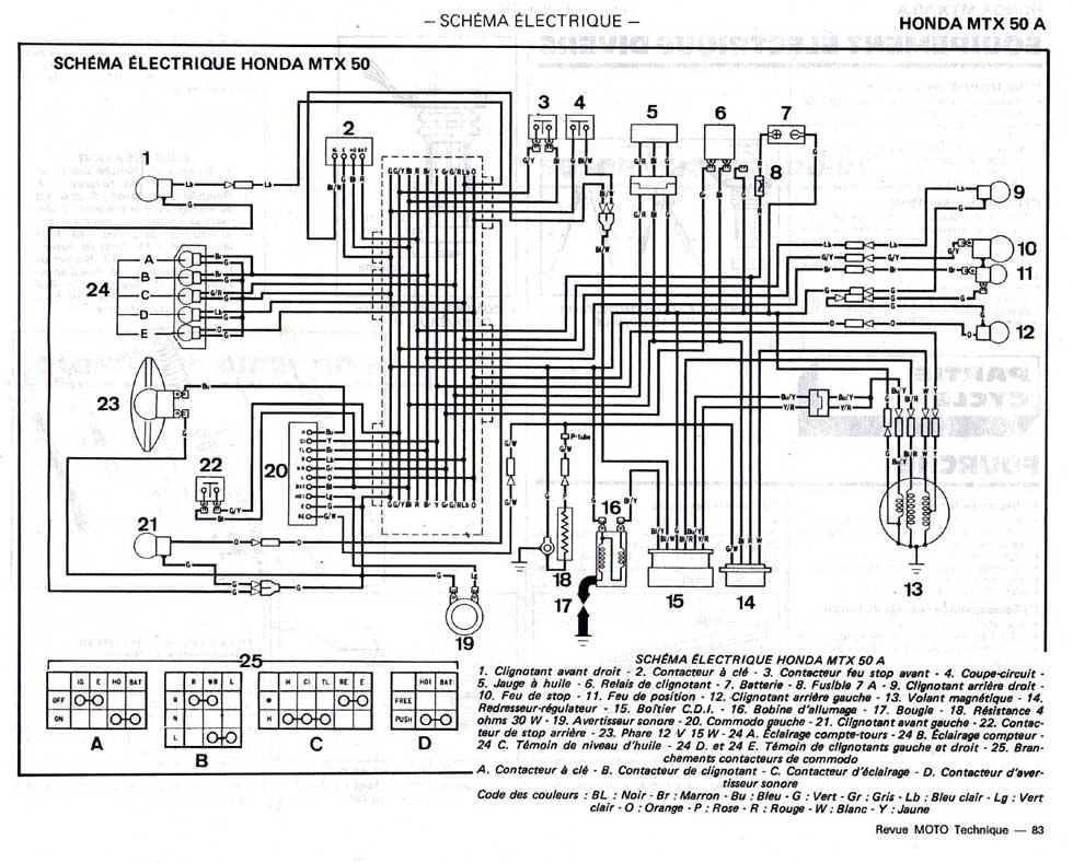 schemas electriques mtx50