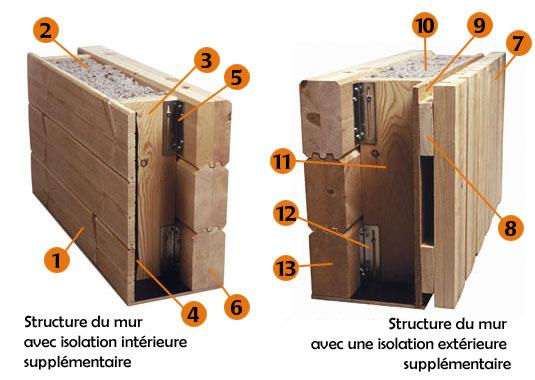 probleme de condensation. Black Bedroom Furniture Sets. Home Design Ideas