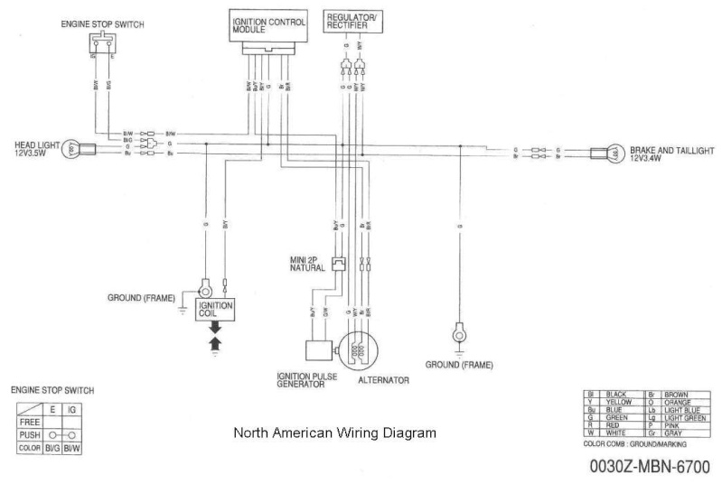 na_wir11 2009 crf450r wiring diagram wiring diagram simonand Can-Am Outlander Parts Diagram at edmiracle.co