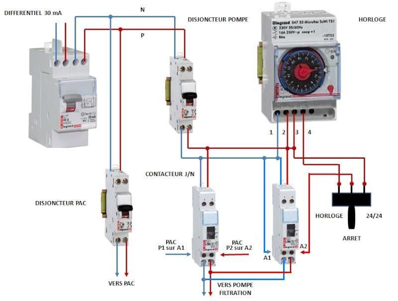 Branchement lectrique pac electrolyseur et contr leur ph for Comment fonctionne un disjoncteur