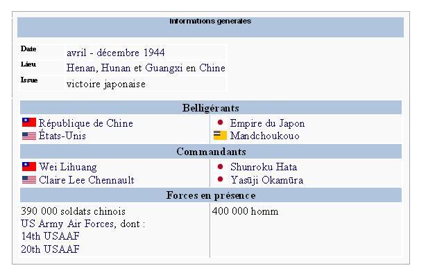 Bataille de Henan-Hunan-Guangxi ou Opération Ichi-Go guangx10