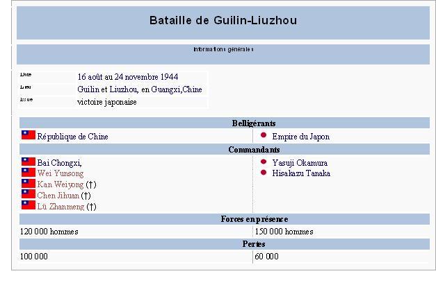 Bataille de Guilin-Liuzhou guilin10