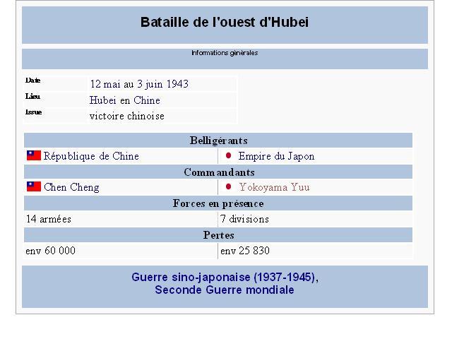 La bataille de l'ouest d'Hubei  hubei10