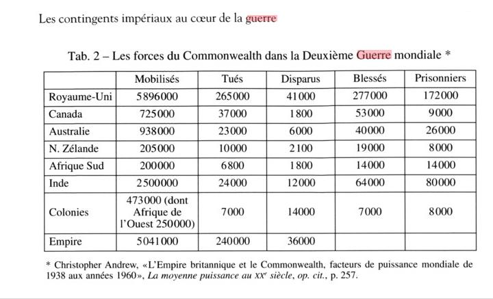 les_co11
