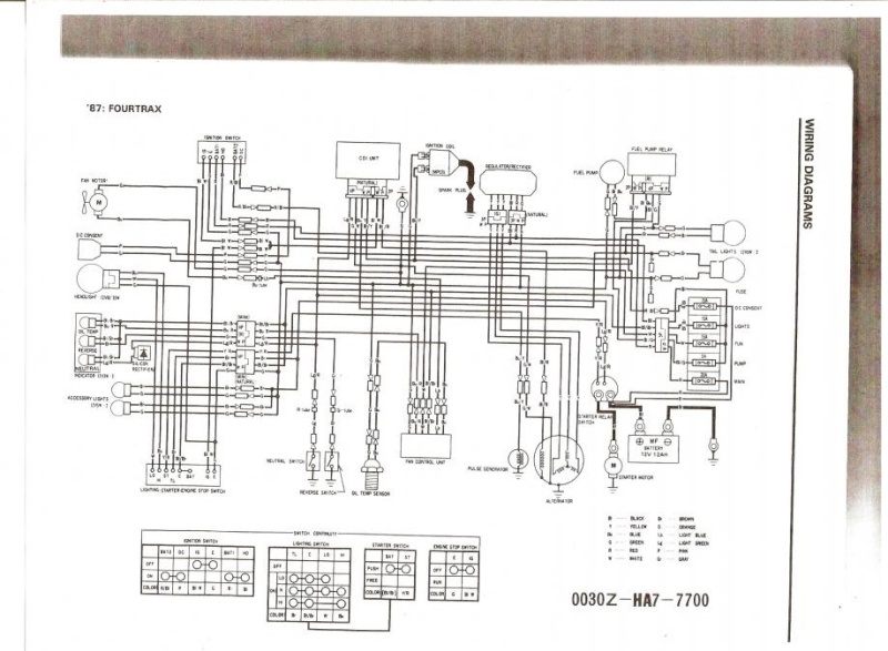 honda 350 fourtrax wiring diagram 1987 honda trx350 honda 400 fourtrax wiring diagram #4